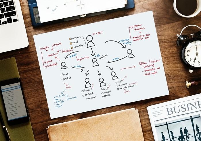 Jon & Eve webdesign kan worden ingeschakeld om content voor je website te verzorgen!